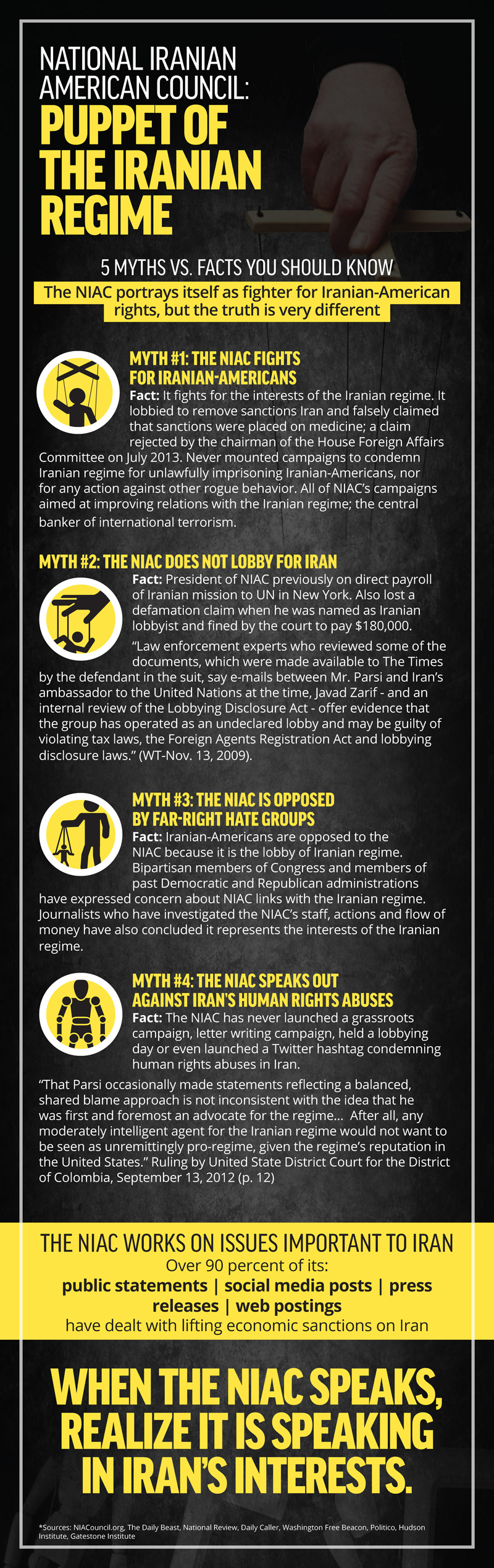 Myths and Facts about National Iranian-American Council-NIAC